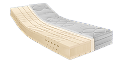 Ravensberger Talalay Latex