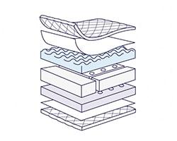 dr lübbe air premium matratzenkern